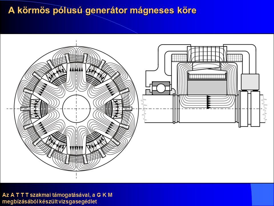 Az A T T T szakmai támogatásával, a G K M megbízásából készült vizsgasegédlet A körmös pólusú generátor mágneses köre