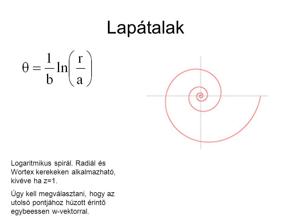 Lapátalak Logaritmikus spirál. Radiál és Wortex kerekeken alkalmazható, kivéve ha z=1. Úgy kell megválasztani, hogy az utolsó pontjához húzott érintő
