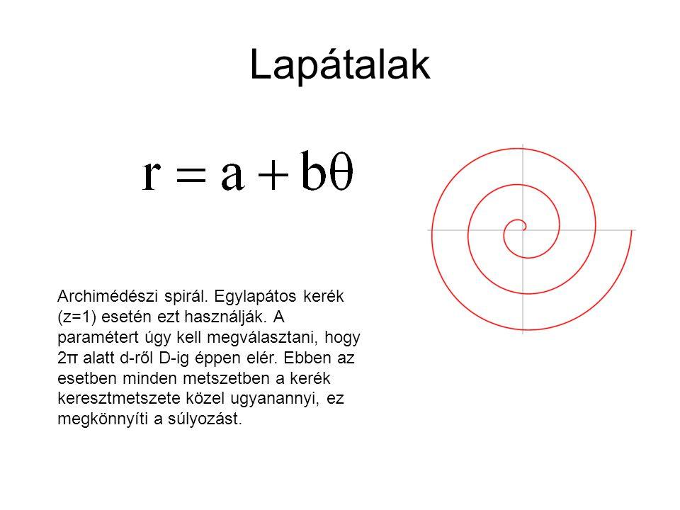 Lapátalak Archimédészi spirál. Egylapátos kerék (z=1) esetén ezt használják. A paramétert úgy kell megválasztani, hogy 2π alatt d-ről D-ig éppen elér.