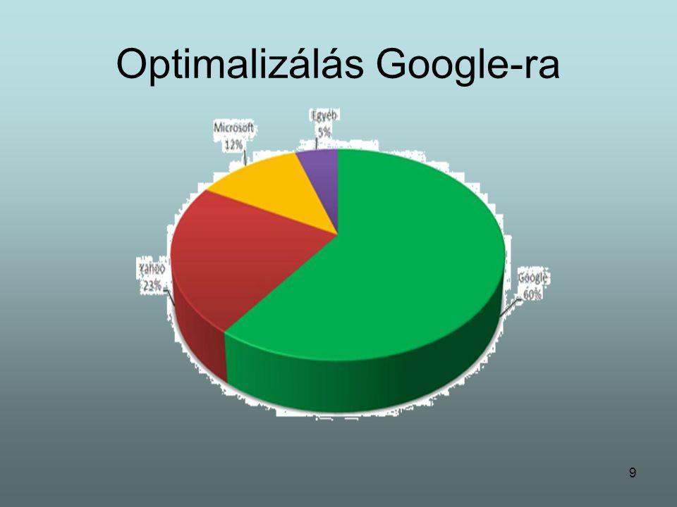 9 Optimalizálás Google-ra