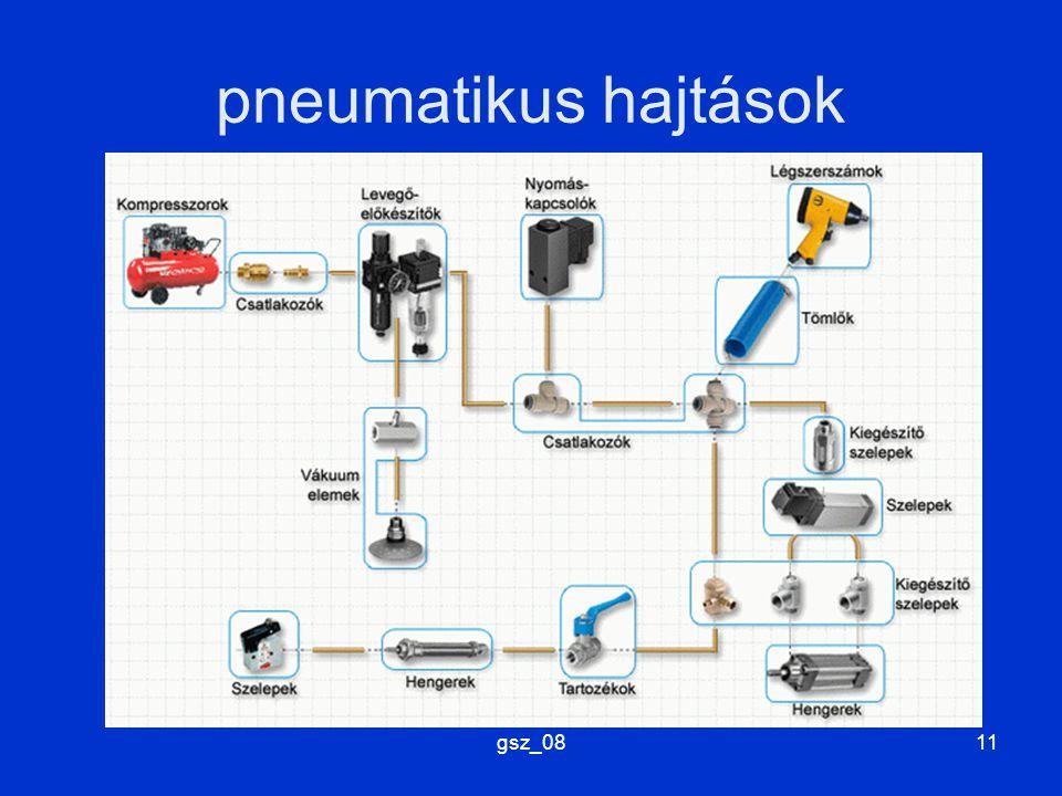 gsz_0811 pneumatikus hajtások