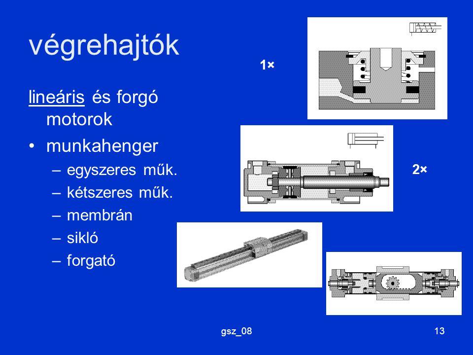 gsz_0813 végrehajtók lineáris és forgó motorok munkahenger –egyszeres műk. –kétszeres műk. –membrán –sikló –forgató 1× 2×