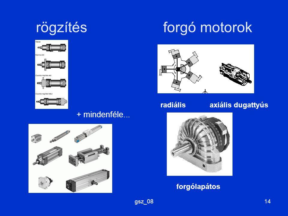 gsz_0814 rögzítés forgó motorok forgólapátos radiális axiális dugattyús + mindenféle...