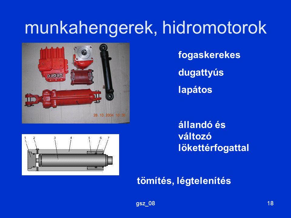 gsz_0818 munkahengerek, hidromotorok fogaskerekes dugattyús lapátos állandó és változó lökettérfogattal tömítés, légtelenítés