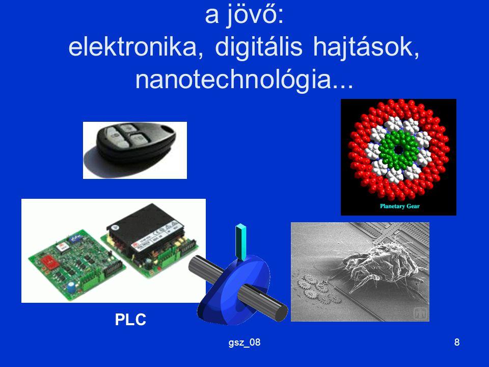gsz_088 a jövő: elektronika, digitális hajtások, nanotechnológia... PLC