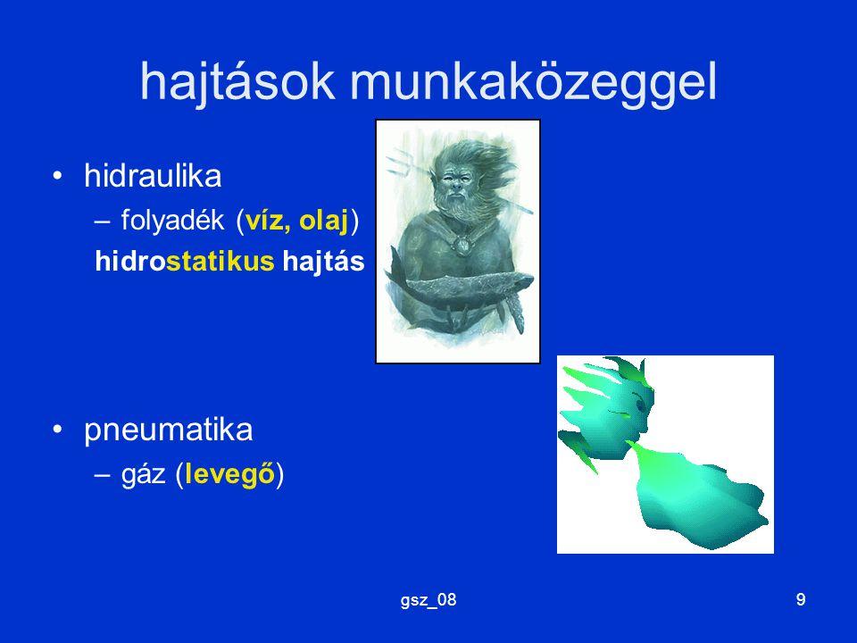 gsz_089 hajtások munkaközeggel hidraulika –folyadék (víz, olaj) hidrostatikus hajtás pneumatika –gáz (levegő)