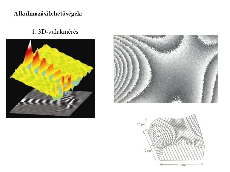 Alkalmazási lehetőségek: 1. 3D-s alakmérés