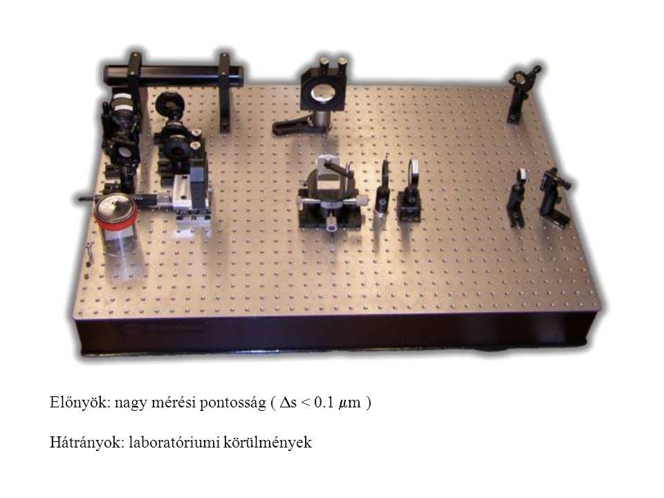 Előnyök: nagy mérési pontosság (  s < 0.1  m ) Hátrányok: laboratóriumi körülmények