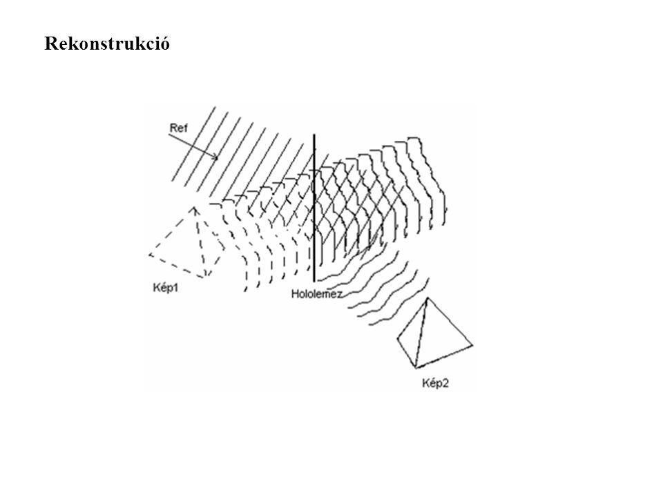 1.P. Hariharan: Basics of Interferometry, Universitz Press 1991.