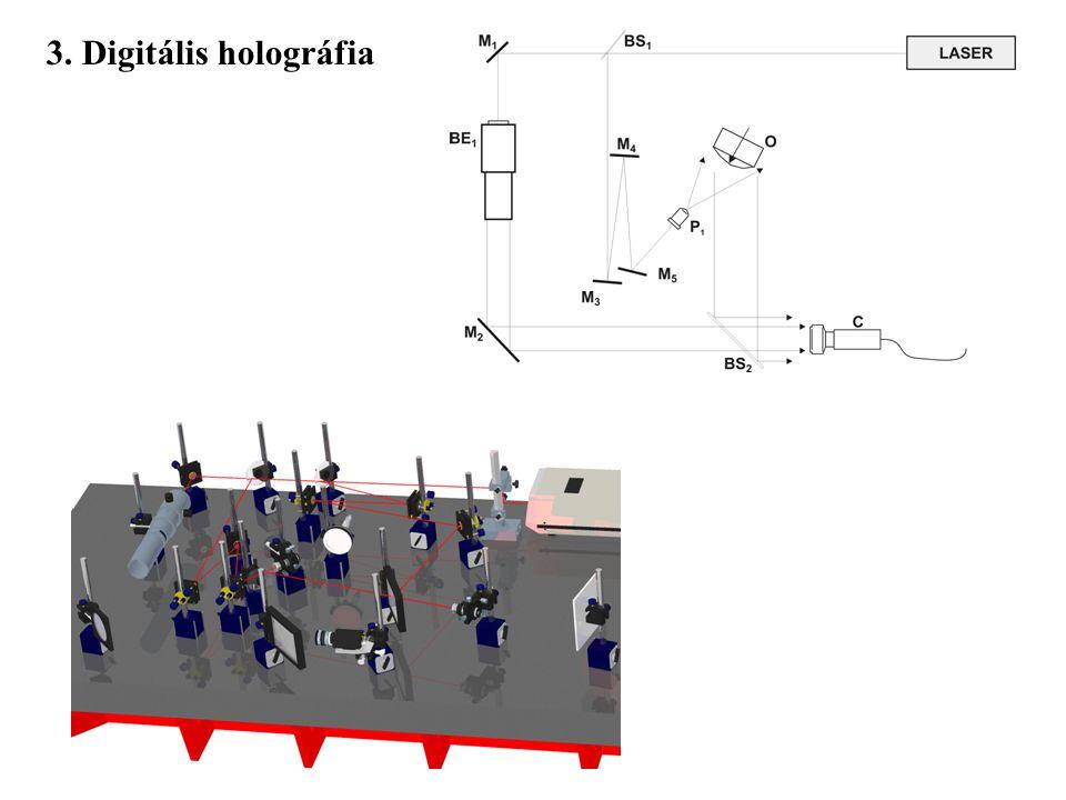 4. Elektronikus szemcsekép interferometria (ESPI) Szemcsekép