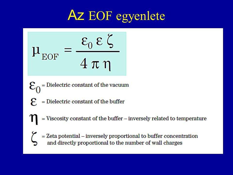 Az EOF egyenlete