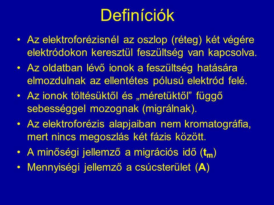 Definíciók Az elektroforézisnél az oszlop (réteg) két végére elektródokon keresztül feszültség van kapcsolva. Az oldatban lévő ionok a feszültség hatá