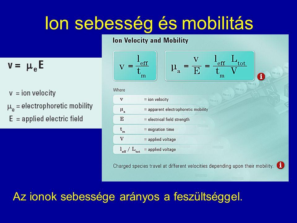 Ion sebesség és mobilitás Az ionok sebessége arányos a feszültséggel.