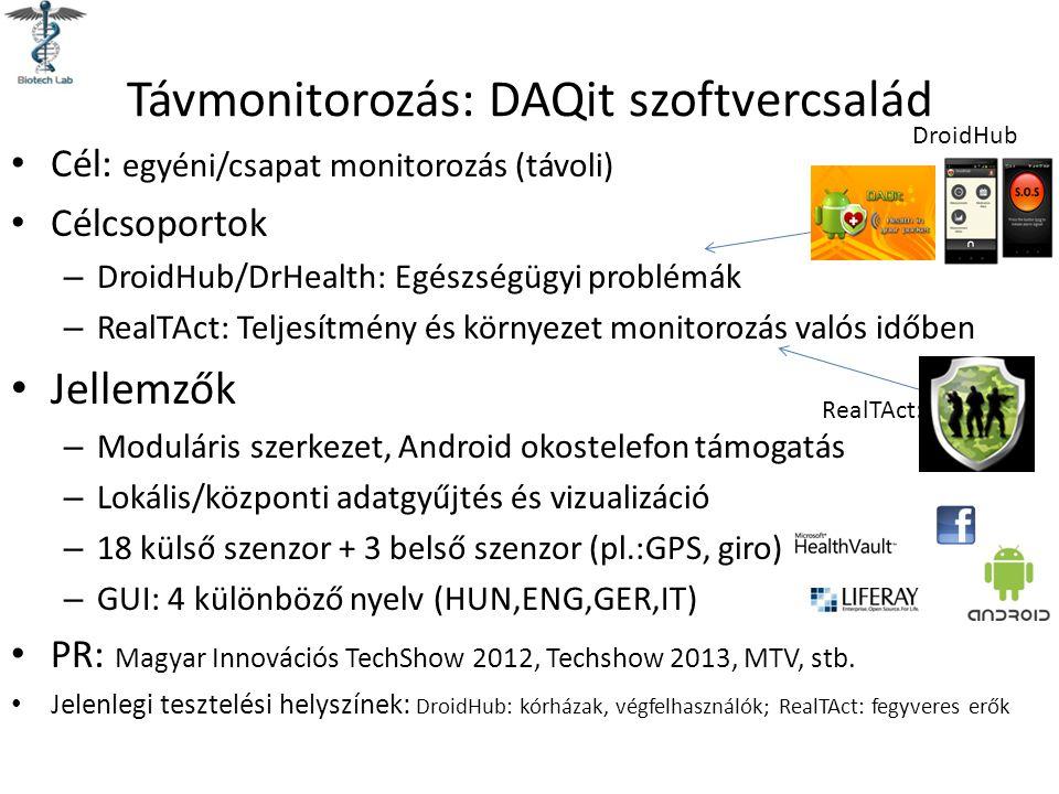 Távmonitorozás: DAQit szoftvercsalád Cél: egyéni/csapat monitorozás (távoli) Célcsoportok – DroidHub/DrHealth: Egészségügyi problémák – RealTAct: Teljesítmény és környezet monitorozás valós időben Jellemzők – Moduláris szerkezet, Android okostelefon támogatás – Lokális/központi adatgyűjtés és vizualizáció – 18 külső szenzor + 3 belső szenzor (pl.:GPS, giro) – GUI: 4 különböző nyelv (HUN,ENG,GER,IT) PR: Magyar Innovációs TechShow 2012, Techshow 2013, MTV, stb.