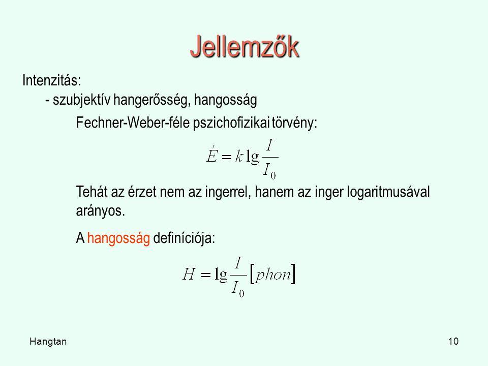 Hangtan10 Jellemzők Intenzitás: - szubjektív hangerősség, hangosság Fechner-Weber-féle pszichofizikai törvény: Tehát az érzet nem az ingerrel, hanem a