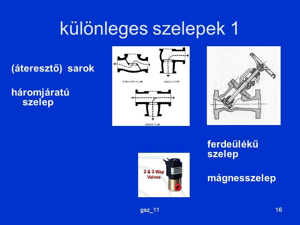 gsz_1116 különleges szelepek 1 (áteresztő) sarok háromjáratú szelep ferdeülékű szelep mágnesszelep