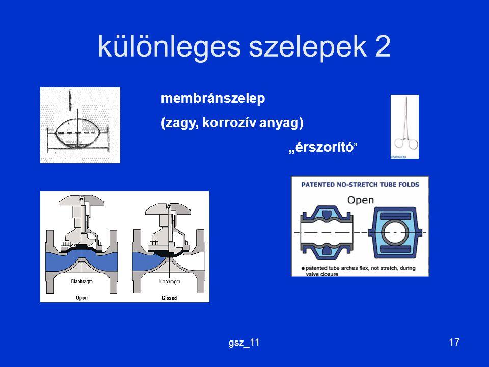 """gsz_1117 különleges szelepek 2 membránszelep (zagy, korrozív anyag) """"érszorító"""