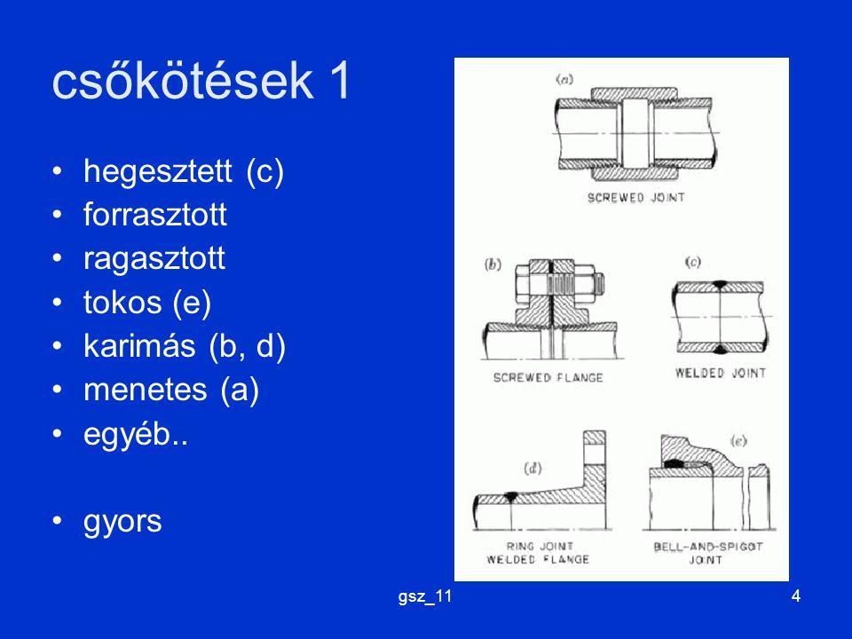 gsz_115 csőkötések 2