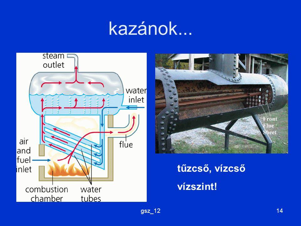 gsz_1214 kazánok... tűzcső, vízcső vízszint!