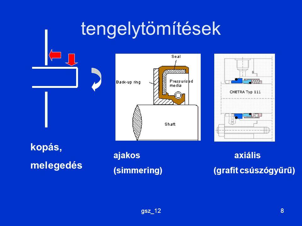 gsz_128 tengelytömítések ajakos axiális (simmering) (grafit csúszógyűrű) kopás, melegedés