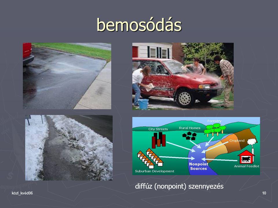 közl_kvéd0610 bemosódás diffúz (nonpoint) szennyezés