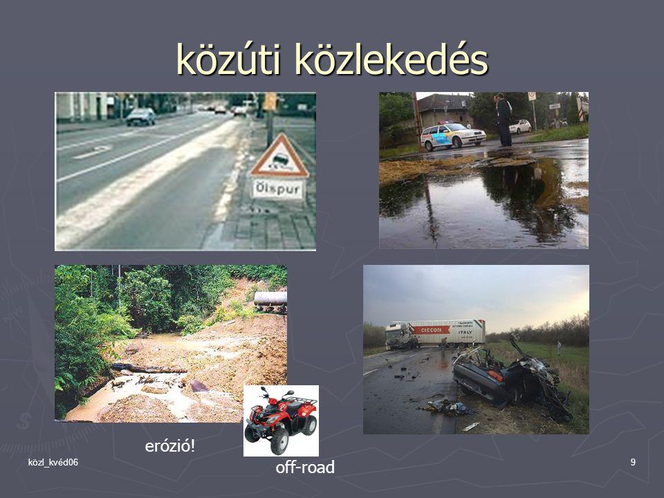 9 közúti közlekedés erózió! off-road
