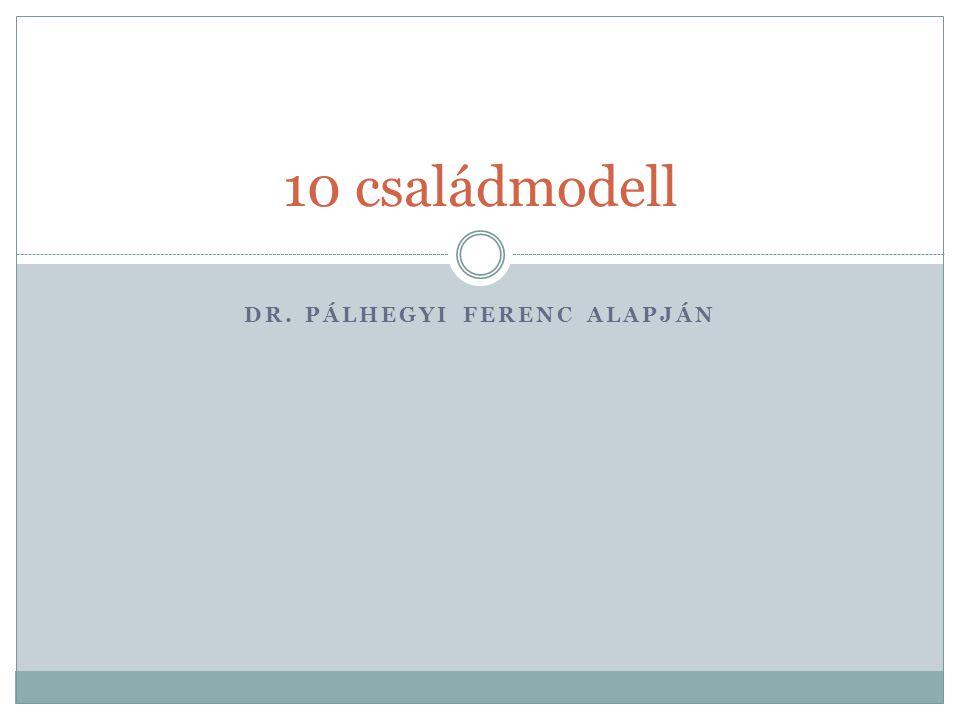 DR. PÁLHEGYI FERENC ALAPJÁN 10 családmodell