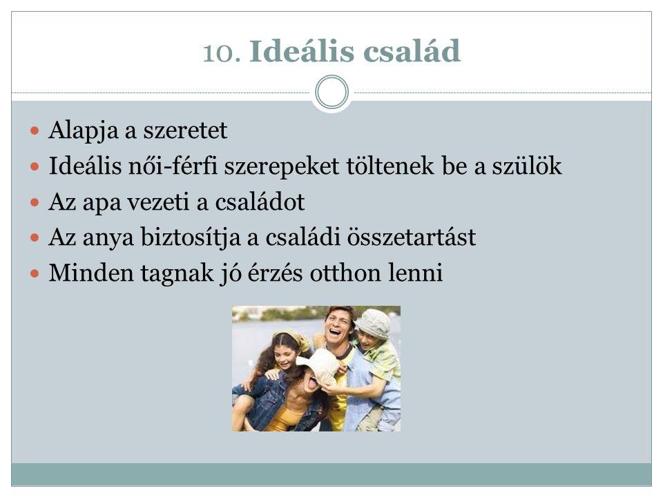 10. Ideális család Alapja a szeretet Ideális női-férfi szerepeket töltenek be a szülök Az apa vezeti a családot Az anya biztosítja a családi összetart
