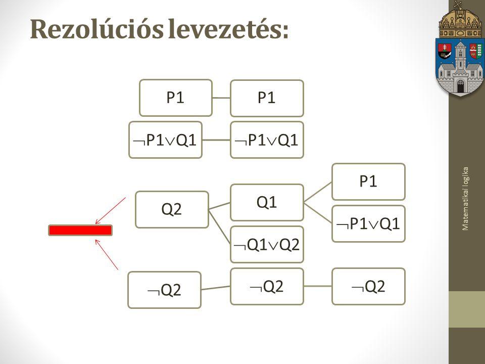 Matematikai logika Rezolúciós levezetés: P1  P1  Q1 Q2Q1P1  P1  Q1  Q1  Q2  Q2