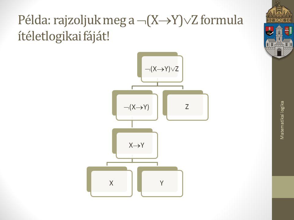 Matematikai logika Példa: rajzoljuk meg a  (X  Y)  Z formula ítéletlogikai fáját.