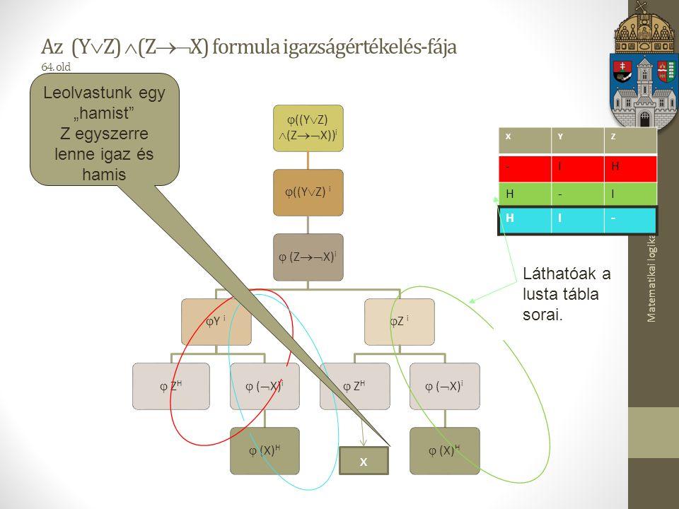 Matematikai logika Az (Y  Z)  (Z  X) formula igazságértékelés-fája 64.