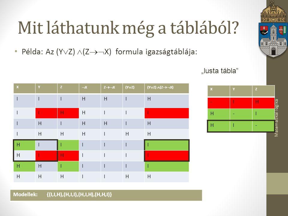 Matematikai logika Mit láthatunk még a táblából.