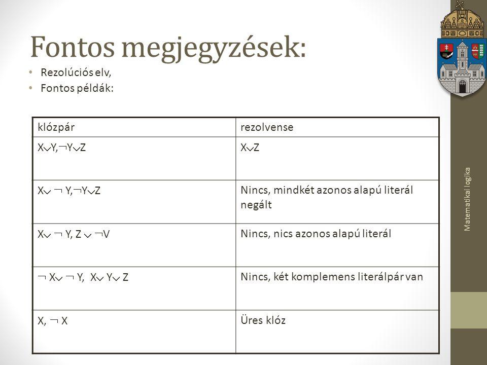 Matematikai logika Fontos megjegyzések: Rezolúciós elv, Fontos példák: klózpárrezolvense X  Y,  Y  ZXZXZ X   Y,  Y  Z Nincs, mindkét azonos alapú literál negált X   Y, Z   V Nincs, nics azonos alapú literál  X   Y, X  Y  Z Nincs, két komplemens literálpár van X,  X Üres klóz