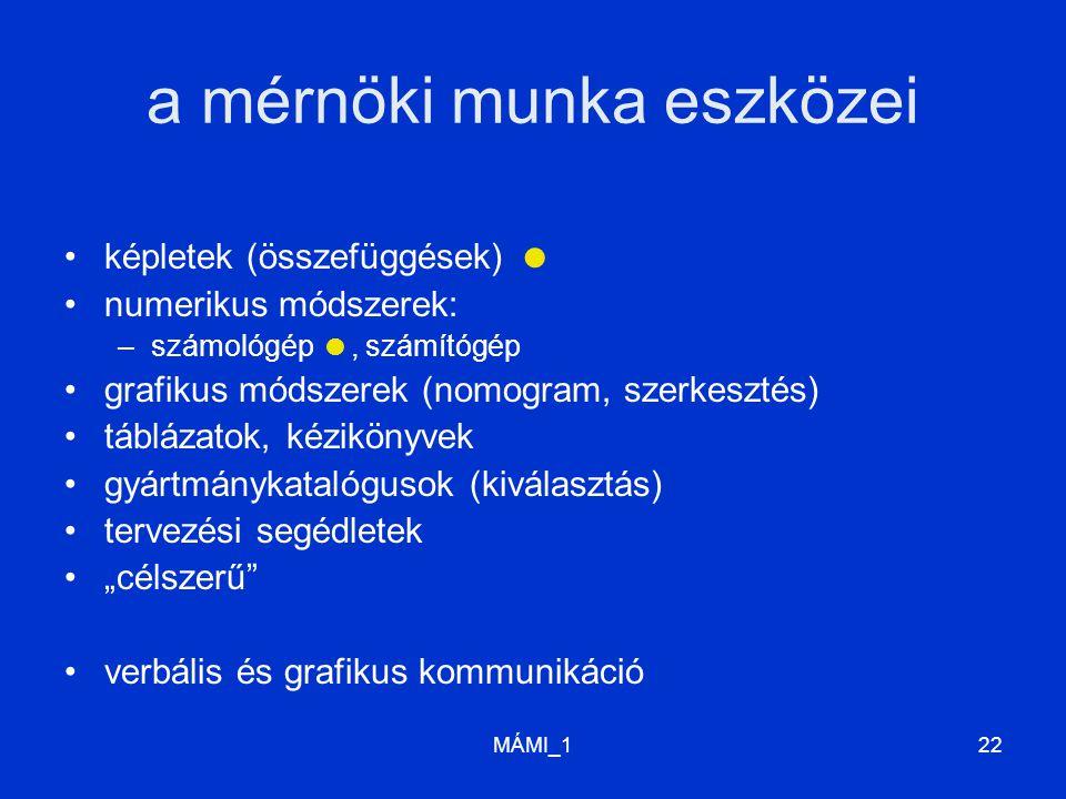 """MÁMI_122 a mérnöki munka eszközei képletek (összefüggések)  numerikus módszerek: –számológép , számítógép grafikus módszerek (nomogram, szerkesztés) táblázatok, kézikönyvek gyártmánykatalógusok (kiválasztás) tervezési segédletek """"célszerű verbális és grafikus kommunikáció"""