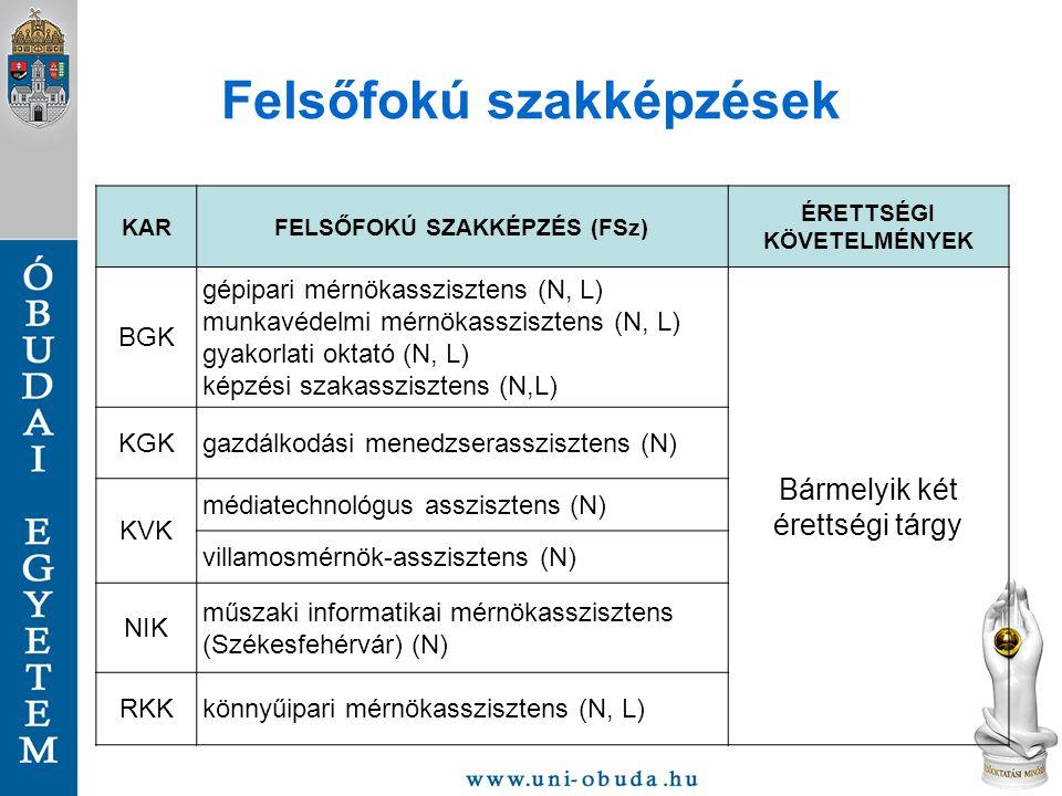 Felsőfokú szakképzések KARFELSŐFOKÚ SZAKKÉPZÉS (FSz) ÉRETTSÉGI KÖVETELMÉNYEK BGK gépipari mérnökasszisztens (N, L) munkavédelmi mérnökasszisztens (N,