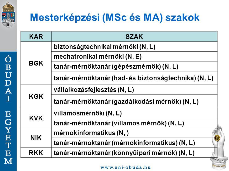 Mesterképzési (MSc és MA) szakok KARSZAK BGK biztonságtechnikai mérnöki (N, L) mechatronikai mérnöki (N, E) tanár-mérnöktanár (gépészmérnök) (N, L) ta