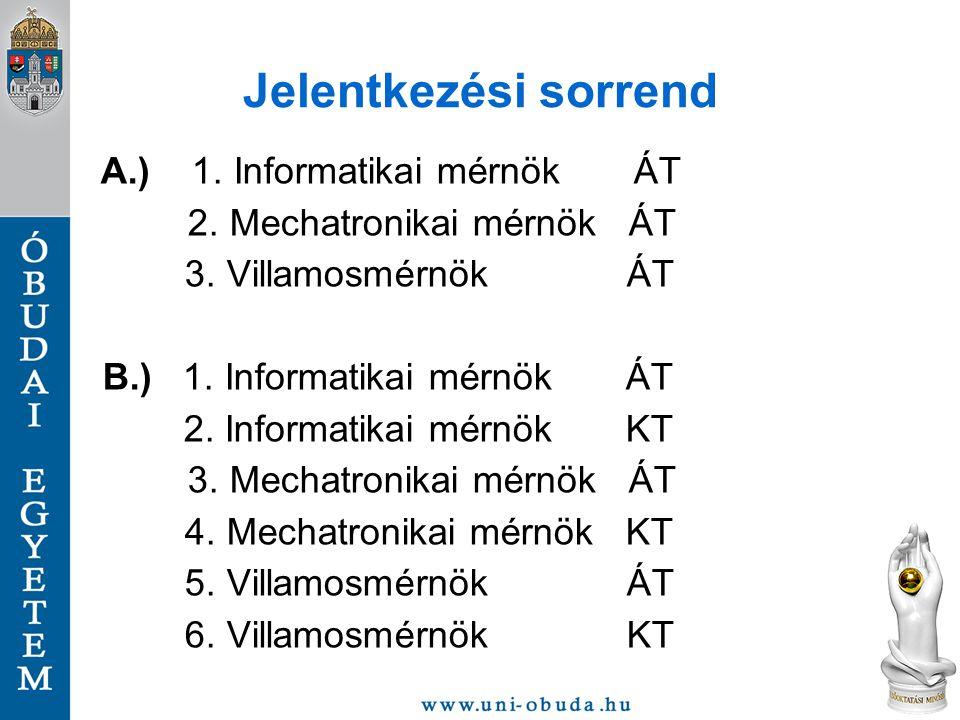 Jelentkezési sorrend A.) 1. Informatikai mérnök ÁT 2. Mechatronikai mérnök ÁT 3. Villamosmérnök ÁT B.) 1. Informatikai mérnök ÁT 2. Informatikai mérnö