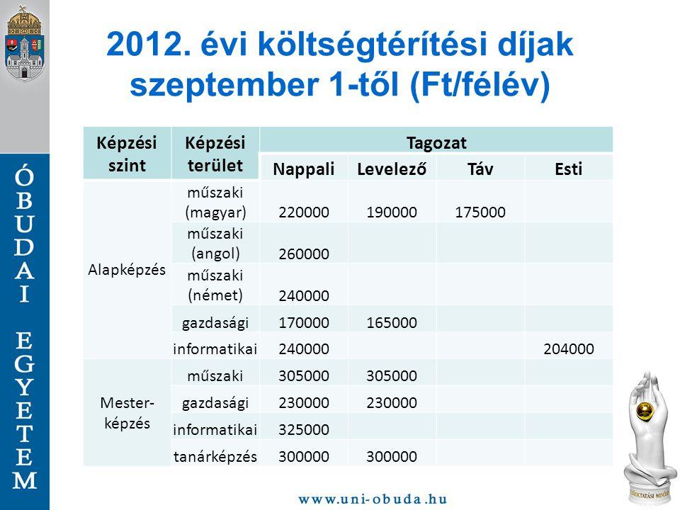 2012. évi költségtérítési díjak szeptember 1-től (Ft/félév) Képzési szint Képzési terület Tagozat NappaliLevelezőTávEsti Alapképzés műszaki (magyar)22