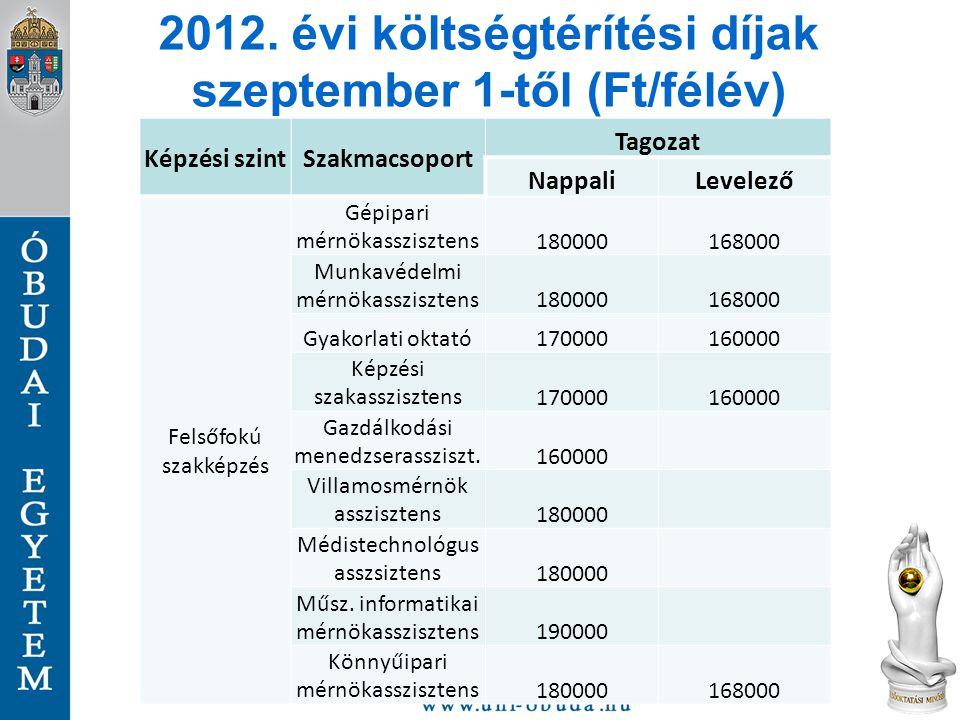 2012. évi költségtérítési díjak szeptember 1-től (Ft/félév) Képzési szintSzakmacsoport Tagozat NappaliLevelező Felsőfokú szakképzés Gépipari mérnökass