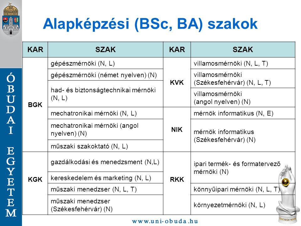 Alapképzési (BSc, BA) szakok KARSZAKKARSZAK BGK gépészmérnöki (N, L) KVK villamosmérnöki (N, L, T) gépészmérnöki (német nyelven) (N) villamosmérnöki (