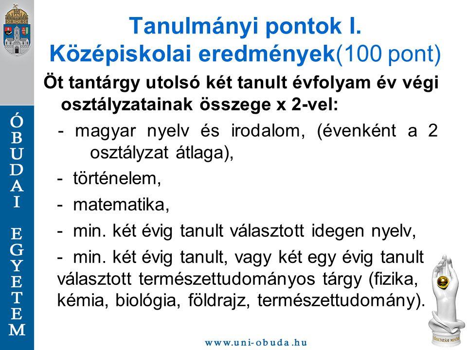 Tanulmányi pontok I. Középiskolai eredmények(100 pont) Öt tantárgy utolsó két tanult évfolyam év végi osztályzatainak összege x 2-vel: - magyar nyelv