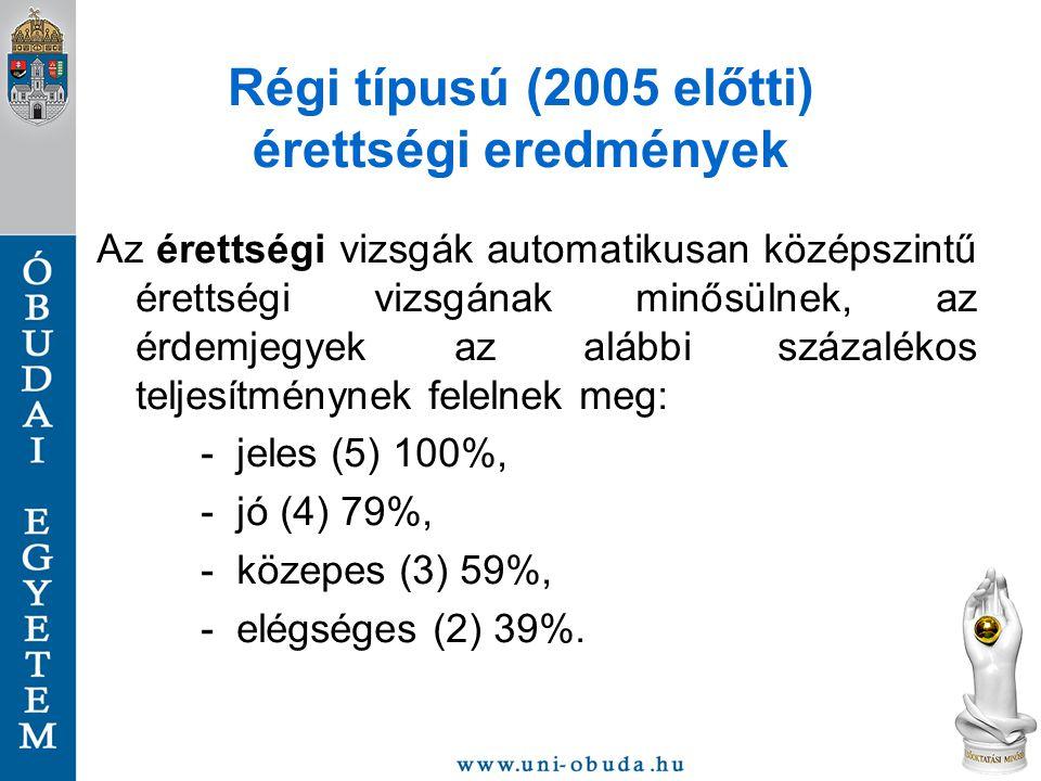 Régi típusú (2005 előtti) érettségi eredmények Az érettségi vizsgák automatikusan középszintű érettségi vizsgának minősülnek, az érdemjegyek az alábbi