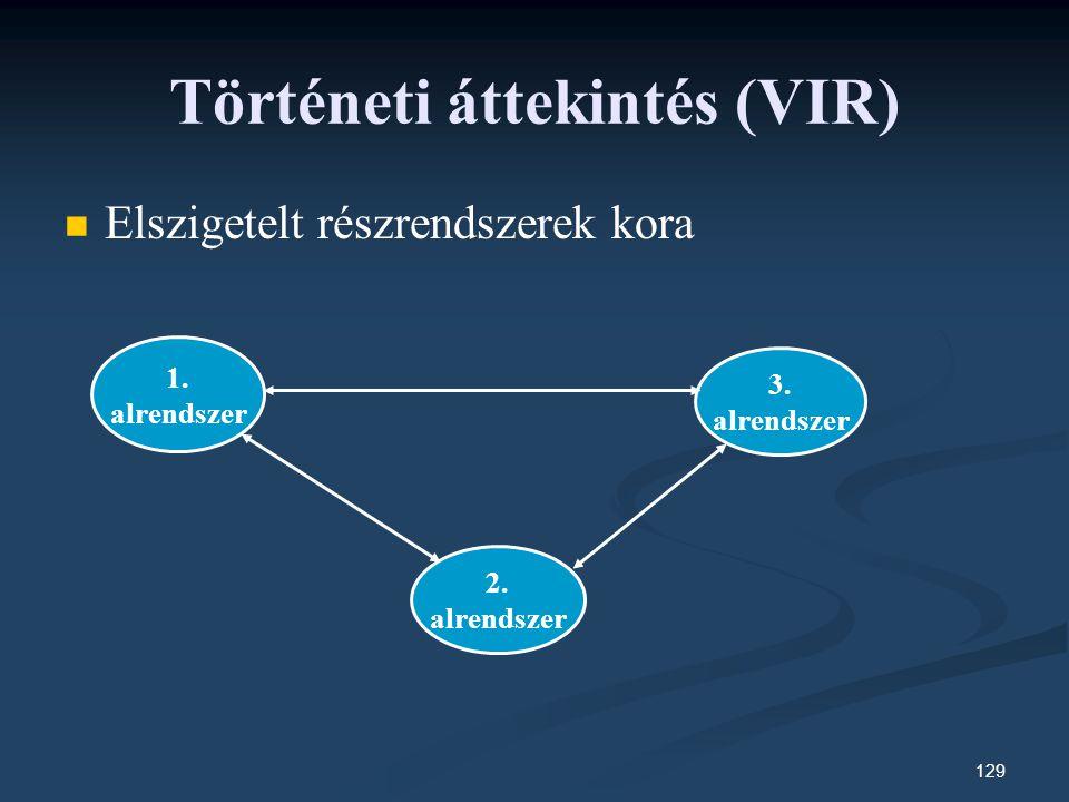 129 Történeti áttekintés (VIR) Elszigetelt részrendszerek kora 1.