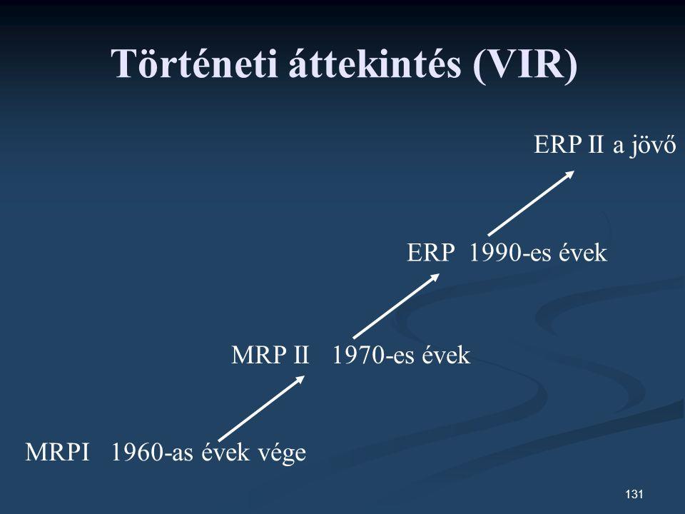 131 MRPI 1960-as évek vége MRP II 1970-es évek ERP 1990-es évek ERP II a jövő Történeti áttekintés (VIR)