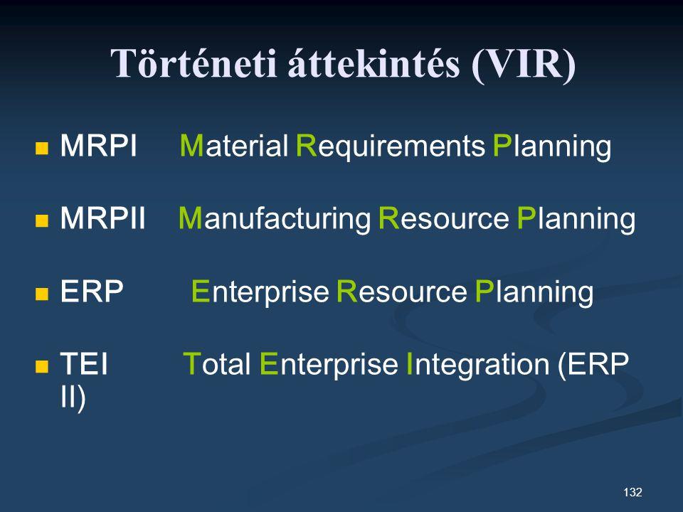 132 MRPI Material Requirements Planning MRPII Manufacturing Resource Planning ERP Enterprise Resource Planning TEI Total Enterprise Integration (ERP II) Történeti áttekintés (VIR)