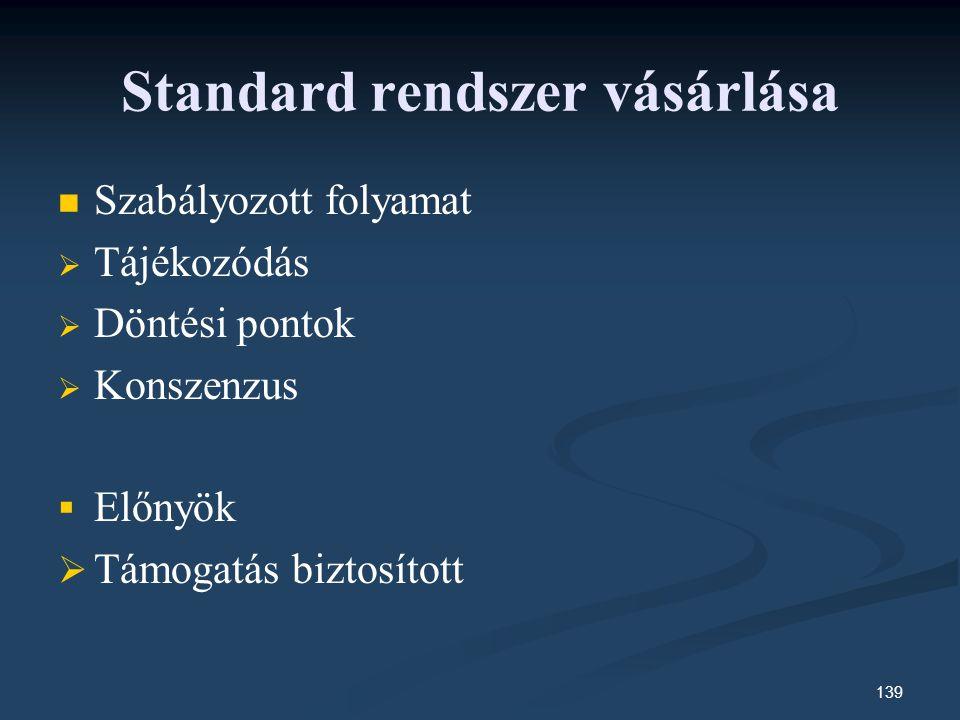 139 Standard rendszer vásárlása Szabályozott folyamat   Tájékozódás   Döntési pontok   Konszenzus   Előnyök   Támogatás biztosított