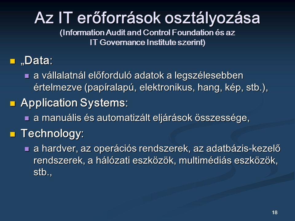 """18 Az IT erőforrások osztályozása (Information Audit and Control Foundation és az IT Governance Institute szerint) """"Data: """"Data: a vállalatnál előforduló adatok a legszélesebben értelmezve (papíralapú, elektronikus, hang, kép, stb.), a vállalatnál előforduló adatok a legszélesebben értelmezve (papíralapú, elektronikus, hang, kép, stb.), Application Systems: Application Systems: a manuális és automatizált eljárások összessége, a manuális és automatizált eljárások összessége, Technology: Technology: a hardver, az operációs rendszerek, az adatbázis-kezelő rendszerek, a hálózati eszközök, multimédiás eszközök, stb., a hardver, az operációs rendszerek, az adatbázis-kezelő rendszerek, a hálózati eszközök, multimédiás eszközök, stb.,"""