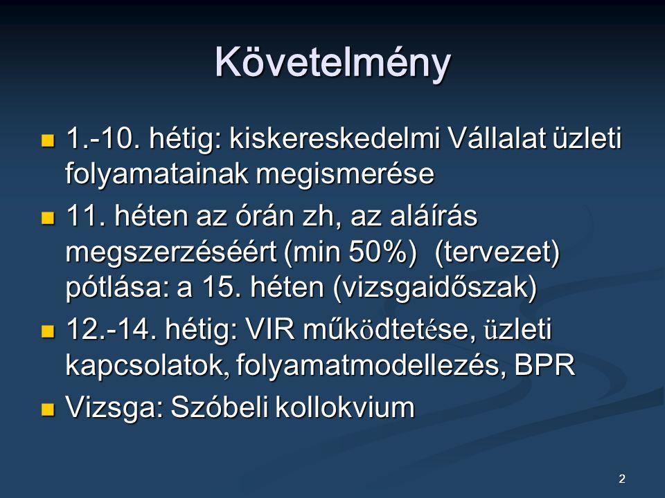 2 2 Követelmény 1.-10.hétig: kiskereskedelmi Vállalat üzleti folyamatainak megismerése 1.-10.