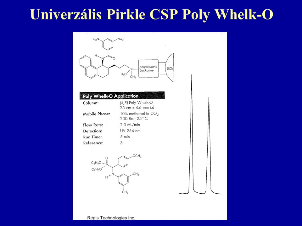 Univerzális Pirkle CSP Poly Whelk-O