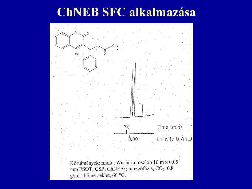 ChNEB SFC alkalmazása